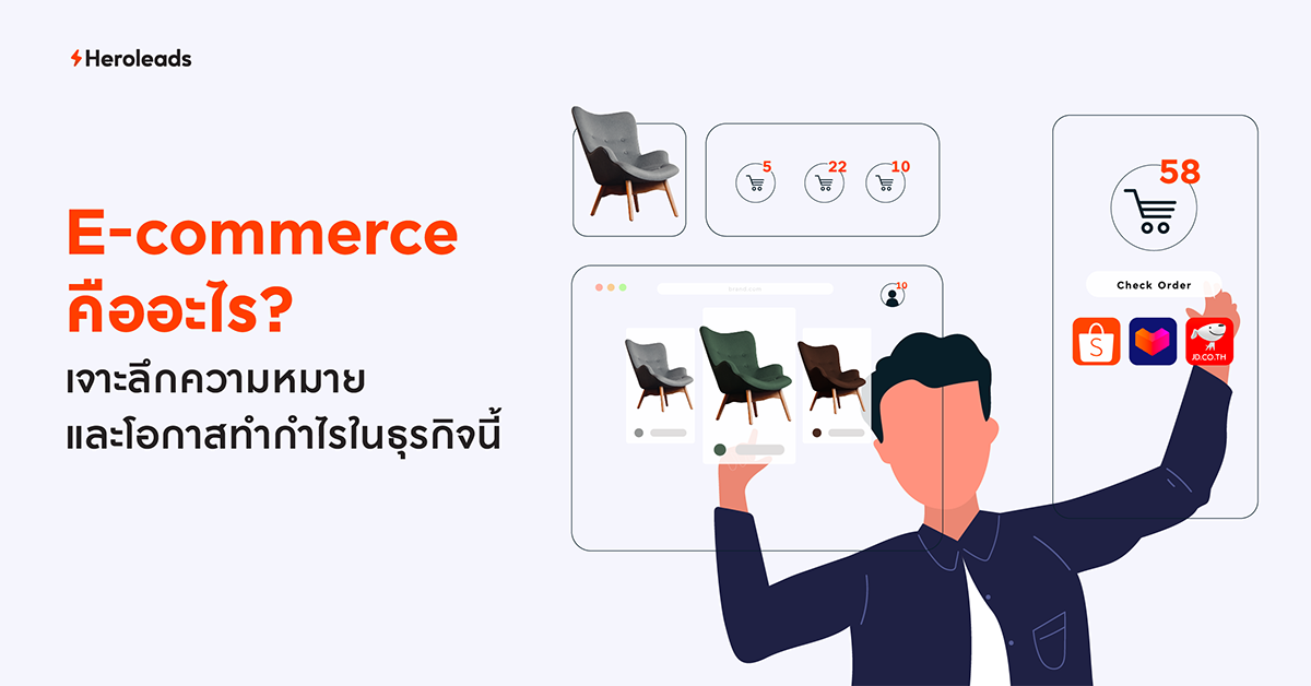 E-commerce คือ, E-commerce marketing, เว็บไซต์ E-commerce, Marketplace, Social Commerce
