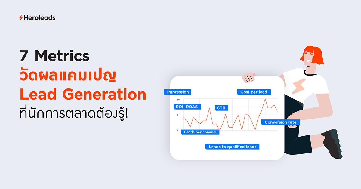 lead generation, marketing metrics, digital marketing, การวัดผลทางการตลาด, KPI, ROI, ROAS