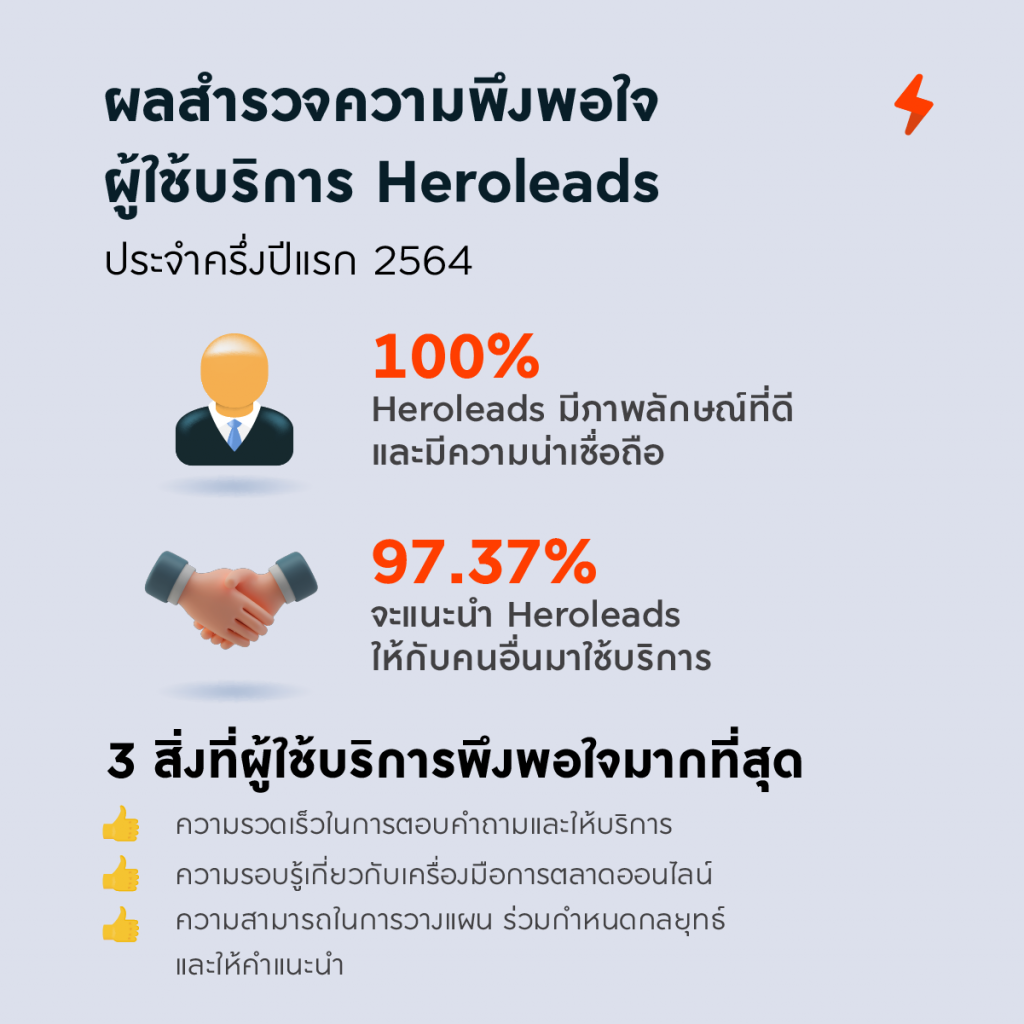 heroleads, heroleads thailand, heroleads asia